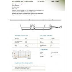Banten 13012, Antena dipolo